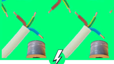 Photo of Electrical Cable Sizes Ultimate Guide